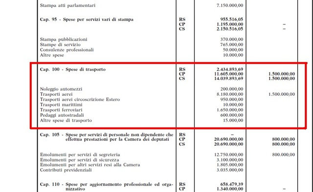 13 milioni di euro l anno per il trasferimento dei for Numero deputati