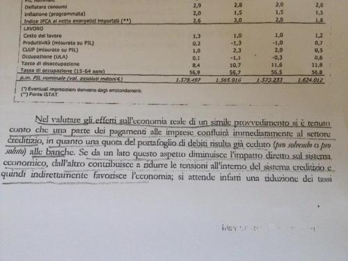 Relazione 21.03.2013