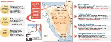 Il Sinai jihadista