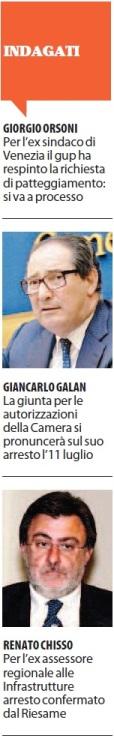 Orsoni-Galan
