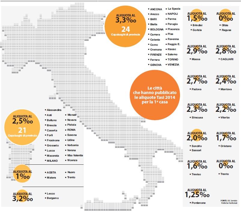 Informazione contro tasi ecco i costi per 7 famiglie su for Aliquota tasi roma