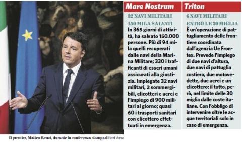 Renzi