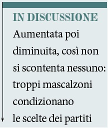 In discussione