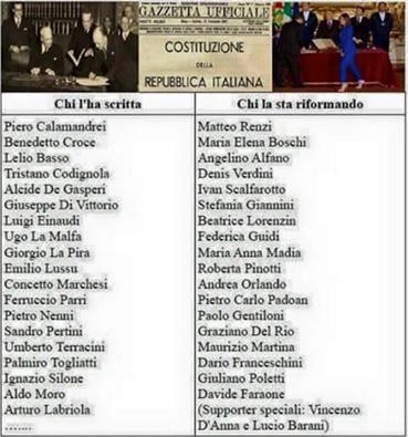 Padri costituenti