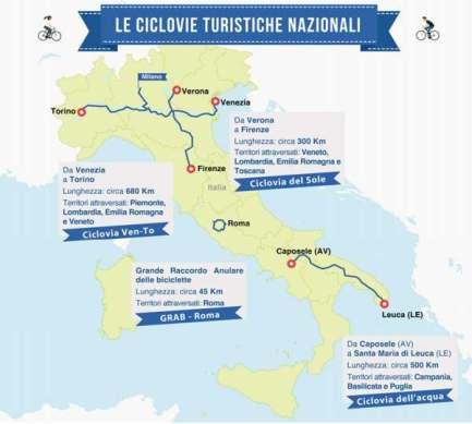 ciclovie_turistiche_nazionali