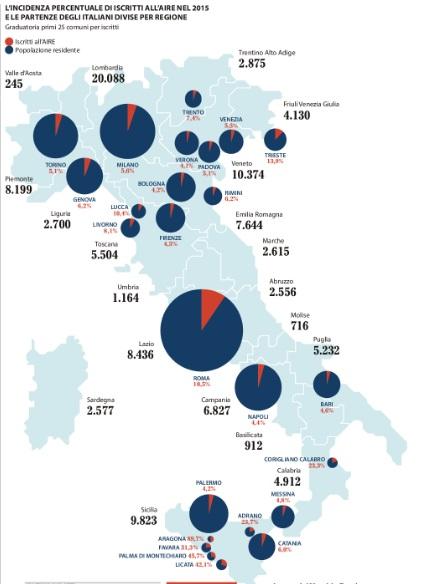 italiani-allestero